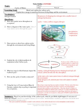 Cycles of Matter Cornell Notes #48