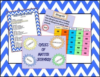 Cycles of Matter Jeopardy