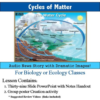 Cycles of Matter Lesson and Activity