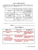 Cycles of Matter Sort