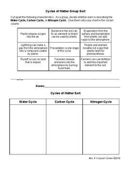 Cycling Of Matter Worksheets & Teaching Resources | TpT