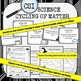 Cycling of Matter CSI Science