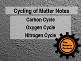 Cycling of Matter Notes PowerPoint