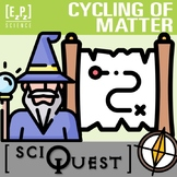 Cycling of Matter SciQuest Science Scavenger Hunt- Print a