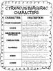 Cyrano de Bergerac Character Chart, Drama, English, France