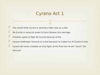 Cyrano de Bergerac Powerpoint Act 1