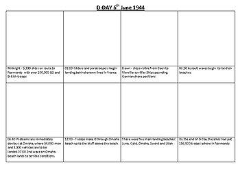 D Day Comic Strip and Storyboard