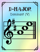 D-Major Essential Tonal Functions