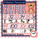 D'NEALIAN NUMBER LINE 1-120 POSTERS Coral and Navy Theme Classroom Decor Math