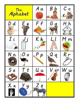 D'Nealian Alphabet Chart