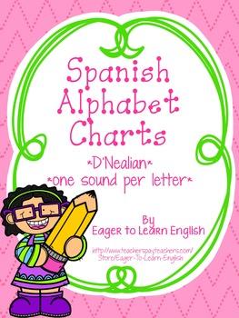 D'Nealian Spanish Alphabet Charts {Correlate with English