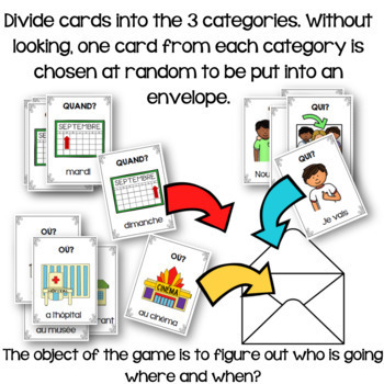 """D'accord 1 4A: Clue-style game with verb """"aller"""""""