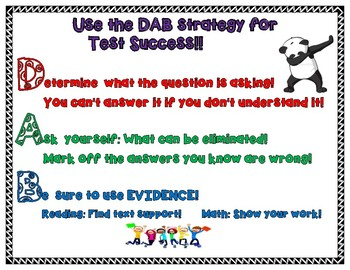 DAB Test Strategy Poster