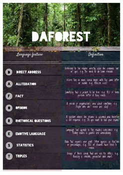 DAFOREST Fact sheet/poster
