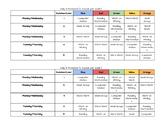 DAILY 5 Literacy Center Schedule