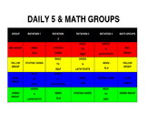 DAILY 5 PLAN WITH SMALL GROUPS