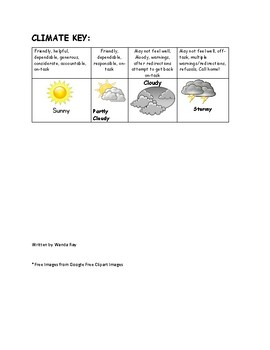 DAILY CLIMATE CONTROL RUBRIC