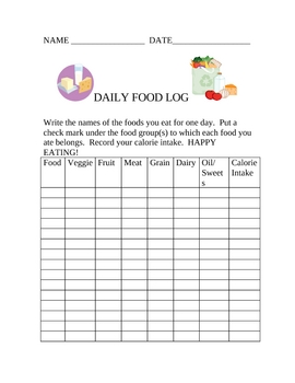 DAILY FOOD LOG