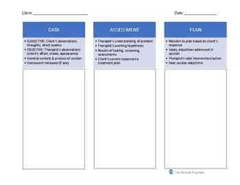 Dap Note Template | Dap Note Template By The Mindset Engineer Teachers Pay Teachers