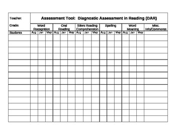 DAR assessment data sheet