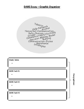 DARE Essay - Graphic Organizer
