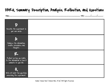 DARQ Summary: Description, Analysis, Reflection, & Questions [Landscape Format]