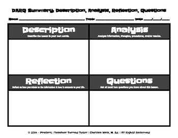 DARQ Summary: Description, Analysis, Reflection, and Questions [Four Box Format]