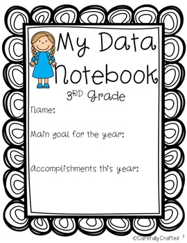 DATA NOTEBOOK BUNDLE! 3rd Grade, All Subjects, Entire Year, Common Core Aligned