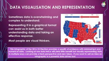TEACHING DATA WITHIN STEM & DIGITAL TECHNOLOGIES (COMPLETE UNIT)