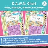DAWN - Daily Date, Weather, Alphabet, Number chart for cal