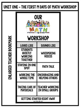 DAY 1 of Math Workshop - What is Math Workshop?