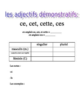 works w/ D'Accord 1 Unit 6 : intro handout for demonstrative adjectives