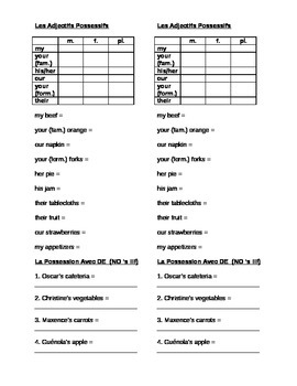 works w/ D'Accord 2, Unit 1B : practice with possession