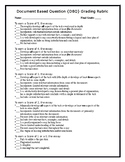 DBQ Essay Grading Rubric {English Version} - Editable!