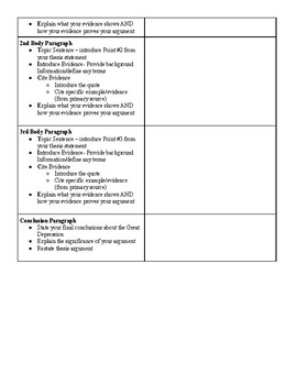 DBQ Essay Outline Template