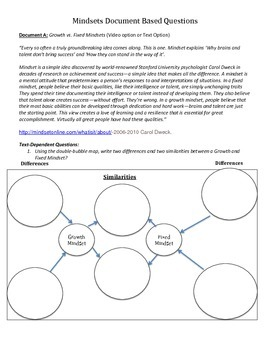 DBQ Lesson on Growth and Fixed Mindsets