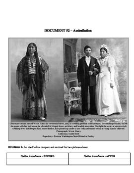 DBQ - Native Americans Dawes Act - Visuals