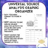 DBQ Source Analysis Graphic Organizer (universal--for any DBQ)