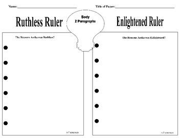DBQ Supplemental Asoka Ruthless or Enlightened
