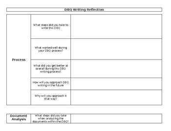 DBQ Writing Process Graphic Organizer