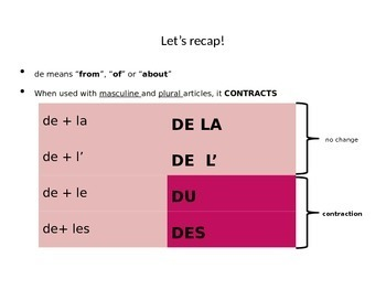 DE & Contractions: How to Say that You Come From Somewhere (Venir DE)