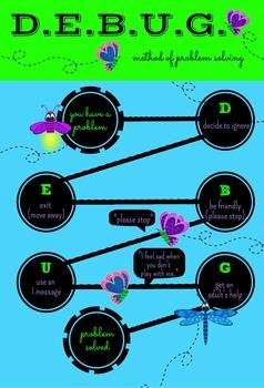 DEBUG Method of problem solving Poster for kids