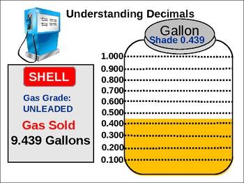 Decimals: Reading Decimals (animated)