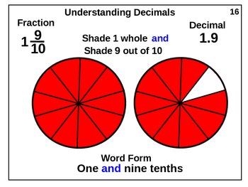 Decimals: Shade the Decimals (animated)