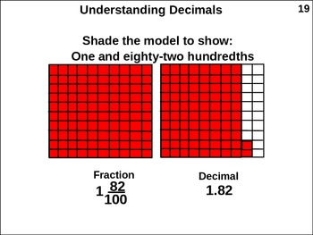 4th Grade Decimals: Tenths and Hundredths