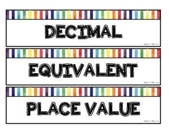 DECIMALS - Word Wall (Math Literacy)