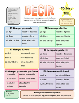 DECIR verb summary sheet