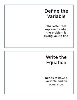 DESAC or Five Step Method (mini) Posters- Solving Word Problems