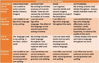 DESCRIPTIVE INFORMATION TEXT: LESSON & RESOURCES