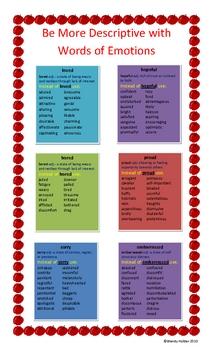 DESCRIPTIVE EMOTION - WORDS POSTERS